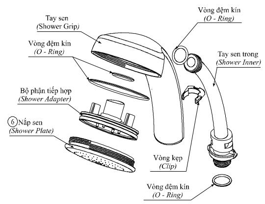 Vòi sen tắm nóng lạnh INAX BFV-1003S-2C