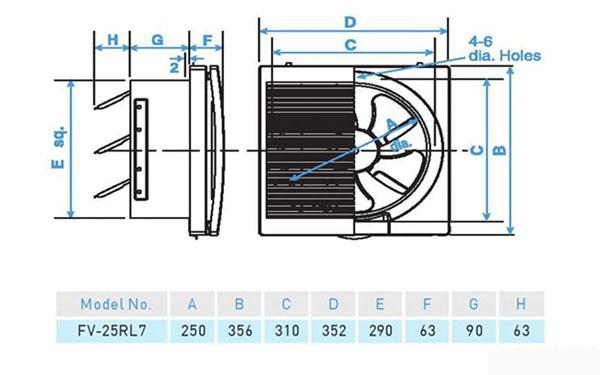 Quạt hút thông gió gắn tường 2 chiều Panasonic FV-25RL7