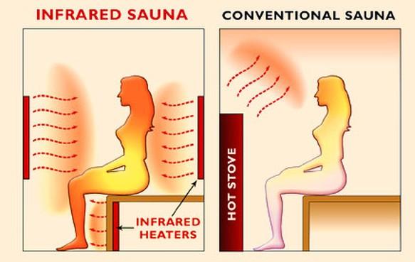 infrared-comparison-illustration
