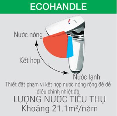 Công nghệ Eco Handle tiết kiệm năng lượng của vòi nước Inax