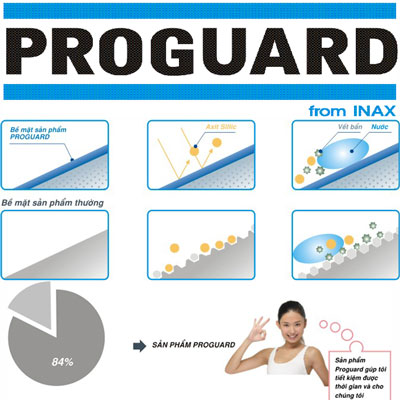 Ưu điểm của công nghệ chống bám bẩn Proguard của Inax