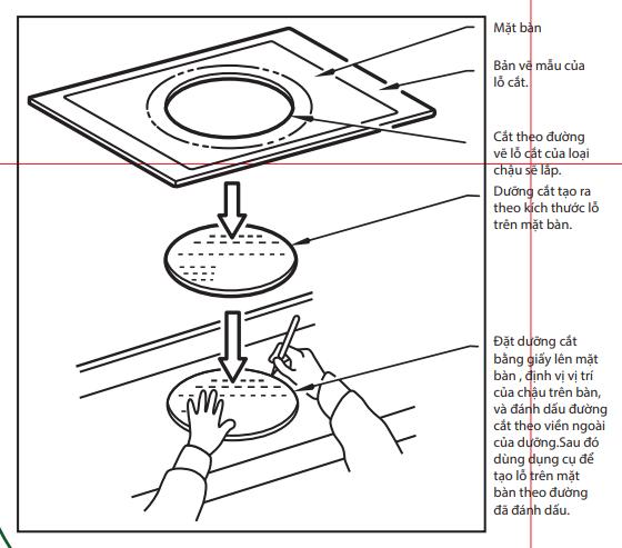 bản vẽ chậu lavabo kèm vòi rửa Inax AL-2094V+LFV-6012S