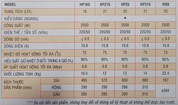 Bình nóng lạnh FUNIKI HP16S