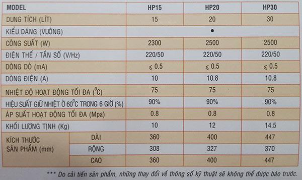 Bình nóng lạnh FUNIKI HP15