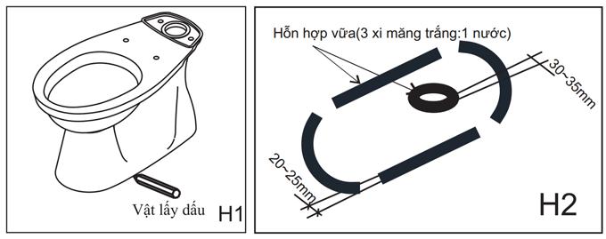 Phương pháp lắp đặt bồn cầu inax 2 khối C-306VT, C-306VTN (H1+H2)