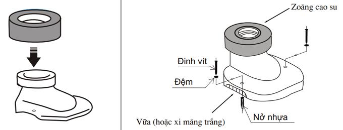 Lắp đặt đế thải bồn cầu inax C-504Vt