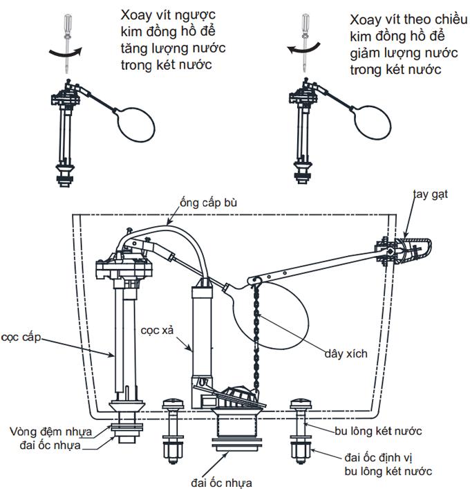 Hướng dẫn lắp phụ kiện két nước vào trong két nước bồn cầu Inax C-333VT, C-333VTN