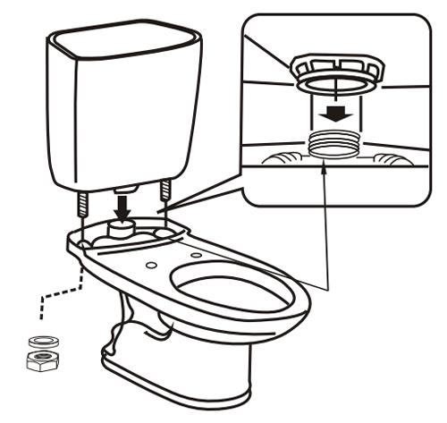 7. Lắp két nước vào thân bồn cầu 1