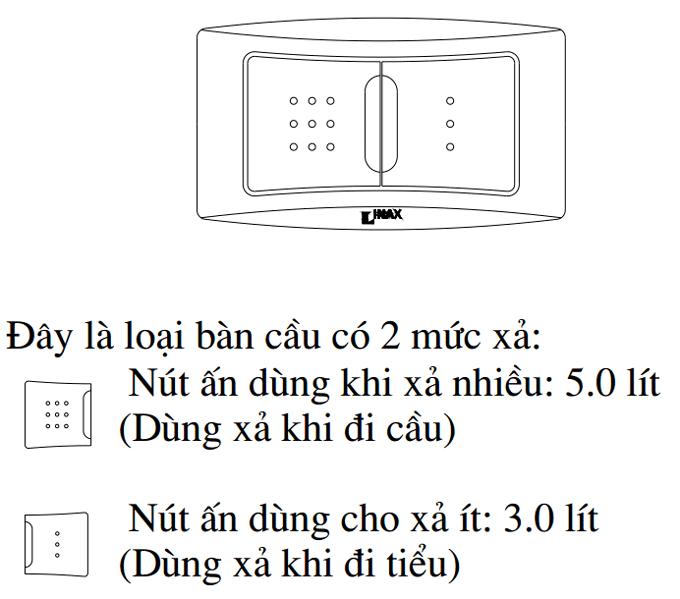 Nút nhấn xả bồn cầu Inax C-504VT, C-504VTN