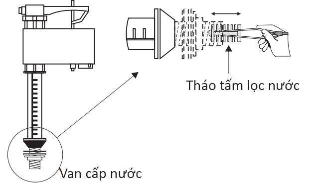 Vệ sinh cọc cấp nước bồn cầu Inax C-306VT, C-306VTN