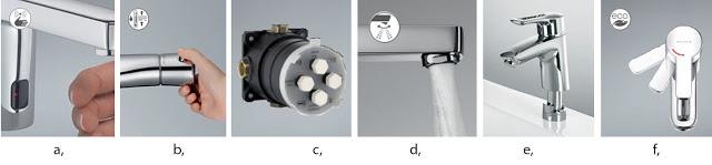 Đặc điểm vòi chậu rửa mặt nhập khẩu Đức KLUDI 1
