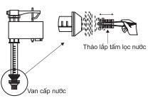 Bồn cầu Inax AC-504VAN 2 khối xả nhấn