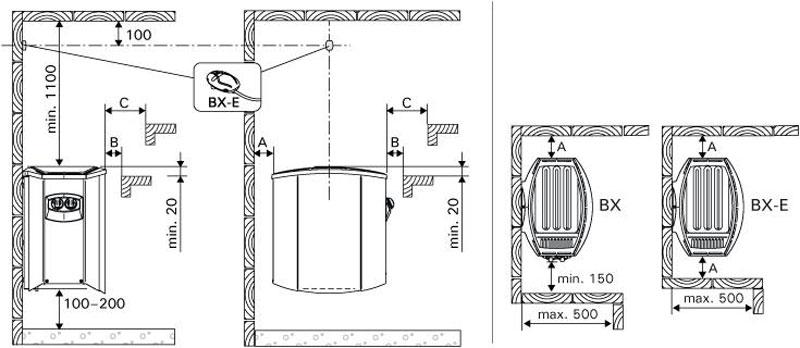 Hướng dẫn lắp đặt và sử dụng máy xông hơi Harvia BX