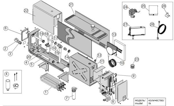 Máy xông hơi Harvia - bản vẽ kỹ thuật