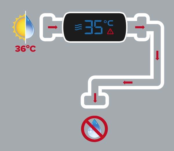 Bình nóng lạnh trực tiếp Ariston Aures - Chống bỏng thông minh