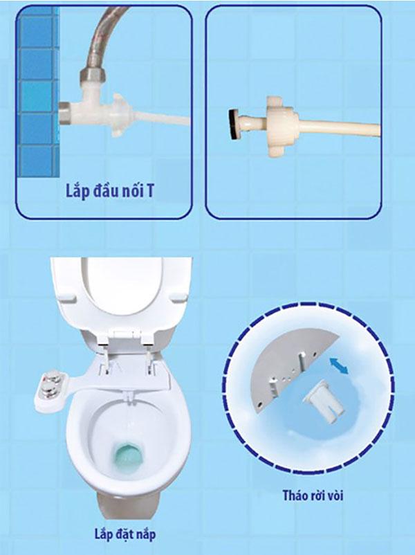 Các bước lắp đặt nắp rửa thông minh HuynDae
