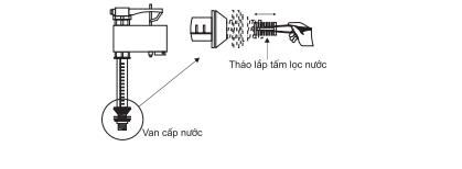 Bồn cầu Inax AC-700VAN hai khối xả nhấn