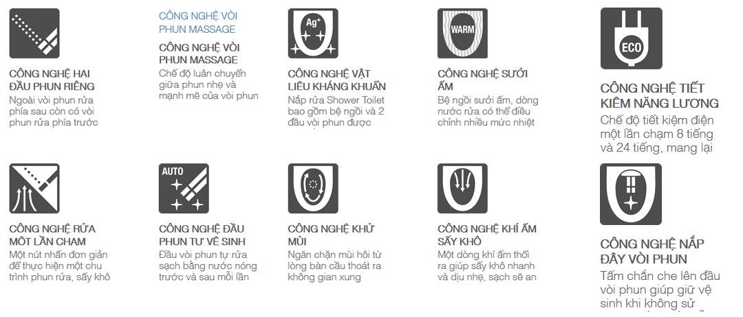 Bảng so sánh tính năng các loại nắp rửa điện tử Inax