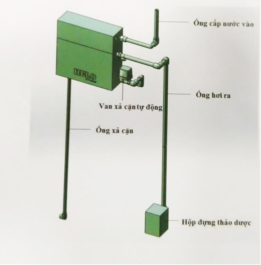 Bước 3 : Lắp đặt đường ống 1