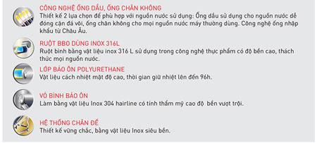 Thái dương năng Sơn Hà TiTan 180L