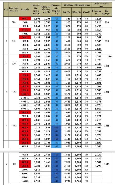 Bồn nước inox Tân Á I1000 ngang SUS 304