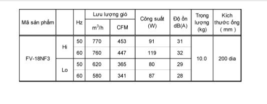 Quạt hút cabinet Panasonic FV-18NF3