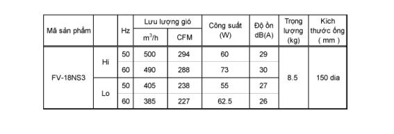 Quạt hút cabinet Panasonic FV-18NS3