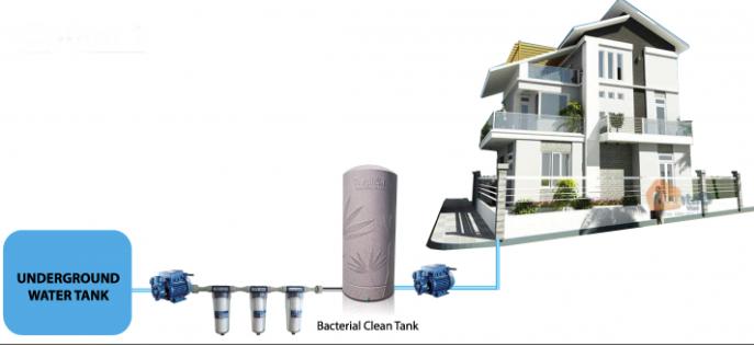 Bộ phận lọc nước Wavelife Housing ba