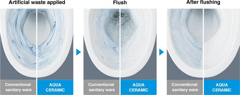 bồn cầu Inax Aqua ceramic