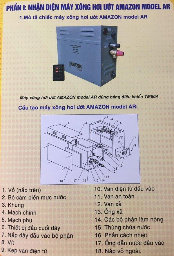 Máy xông hơi ướt Amazon AR-120 kw Van xả cơ mô tả sản phẩm