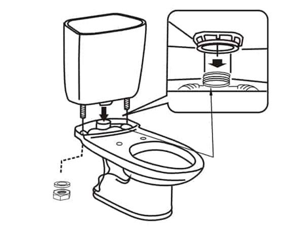 Bước 2: Lắp két nước vào bồn 1
