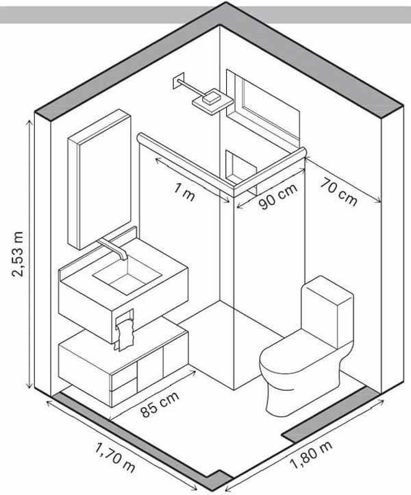 Tại sao phải cân đối chiều cao nhà vệ sinh? 1