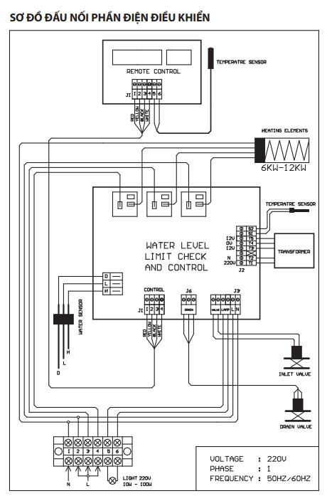 Sơ đồ đấu nối điện và điều khiển