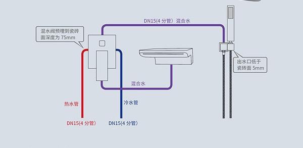 Sen tắm âm tường Sewo NP-366 mầu đen