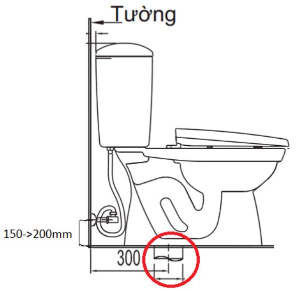 Tiêu chuẩn kích thước lắp bồn cầu cho nhà tắm 1