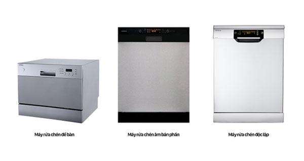 Những loại máy rửa chén 1