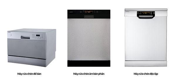 Những loại máy rửa bát phổ biến nhất 1
